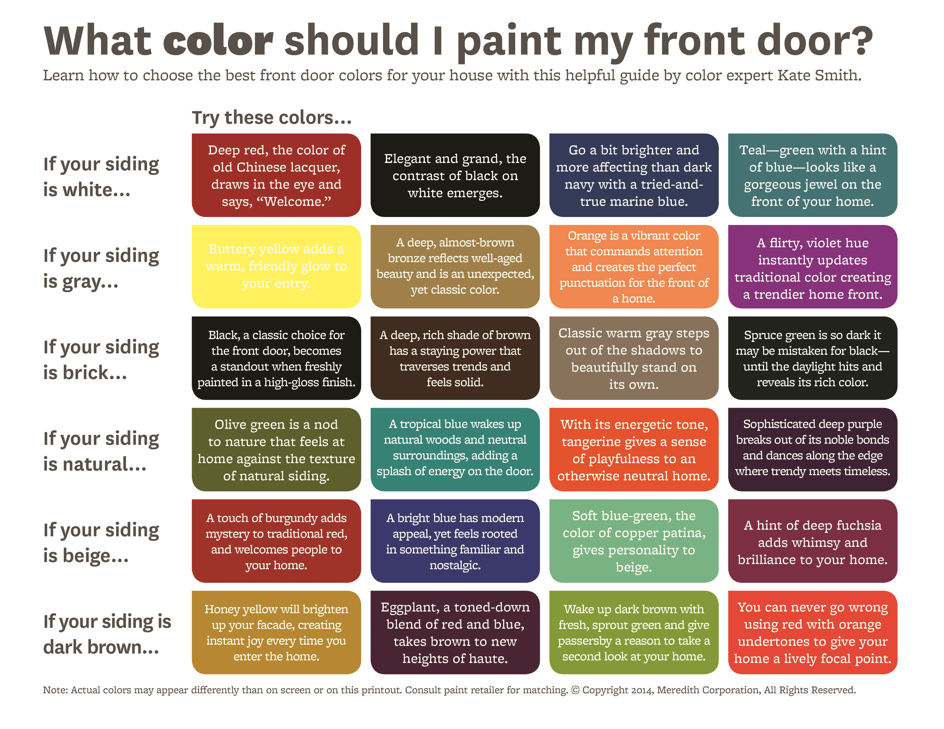 what color should i paint my front door homes and