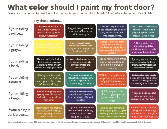 what color should i paint my front door homes and living blog