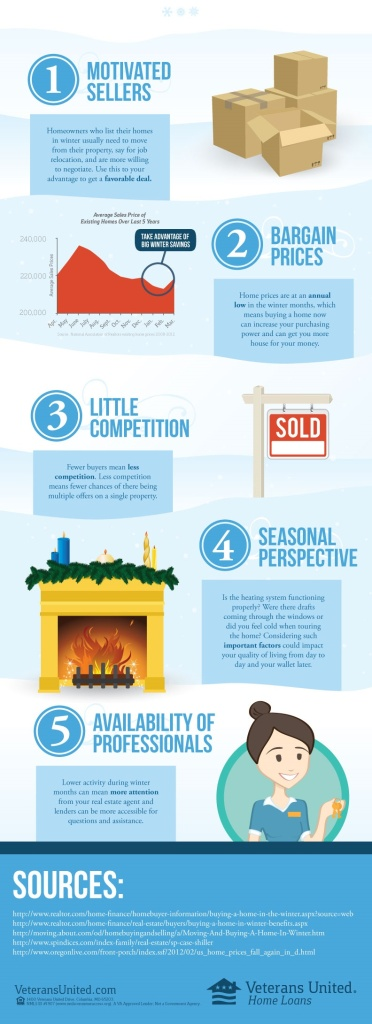 Winter-Buying-Guide-Infographic-11.13.13